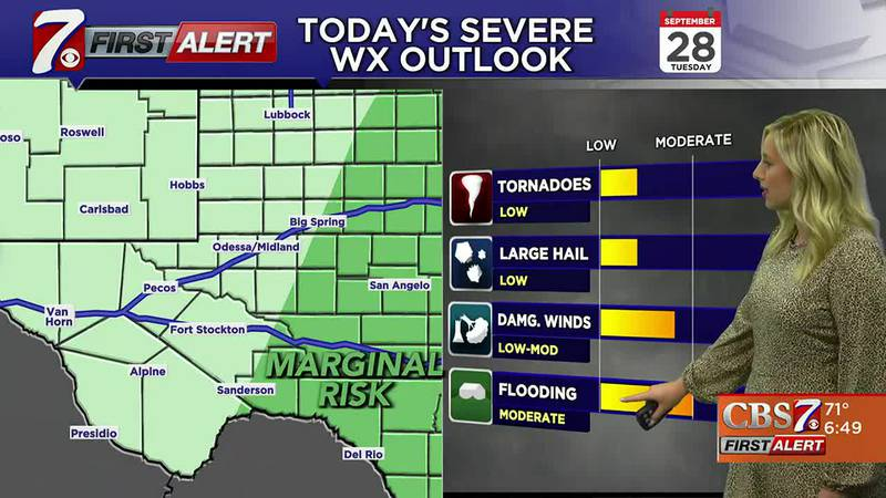 West Texas Weather Forecast 9/28