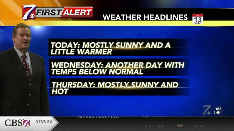 West Texas Weather Forecast 7/13
