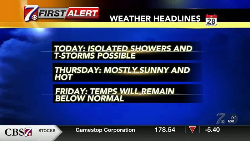 West Texas Weather Forecast 7/28