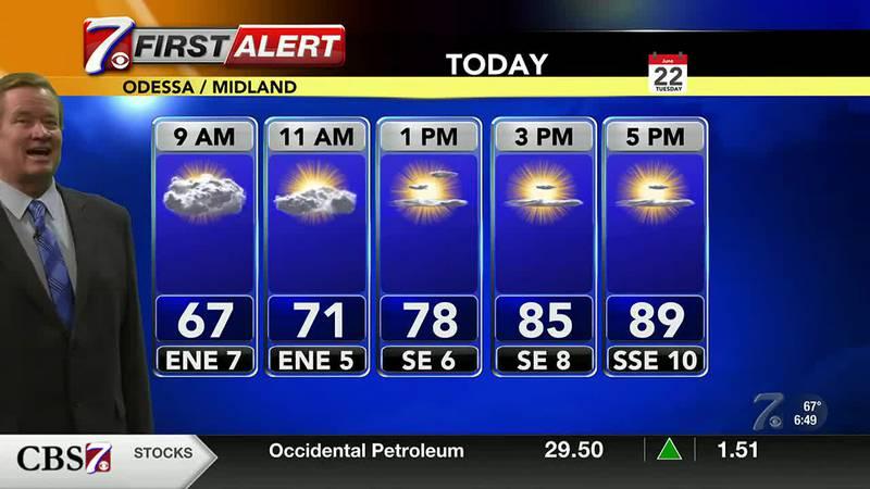 West Texas Weather Forecast 6/22