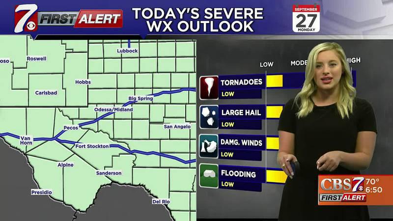 West Texas Weather Forecast 9/27