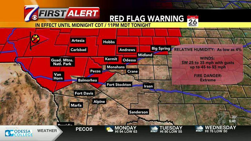 West Texas Weather Forecast 4/26