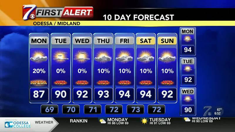 West Texas Weather Forecast 7/12