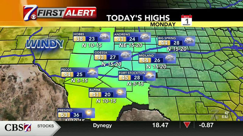 West Texas Weather Forecast 3/1