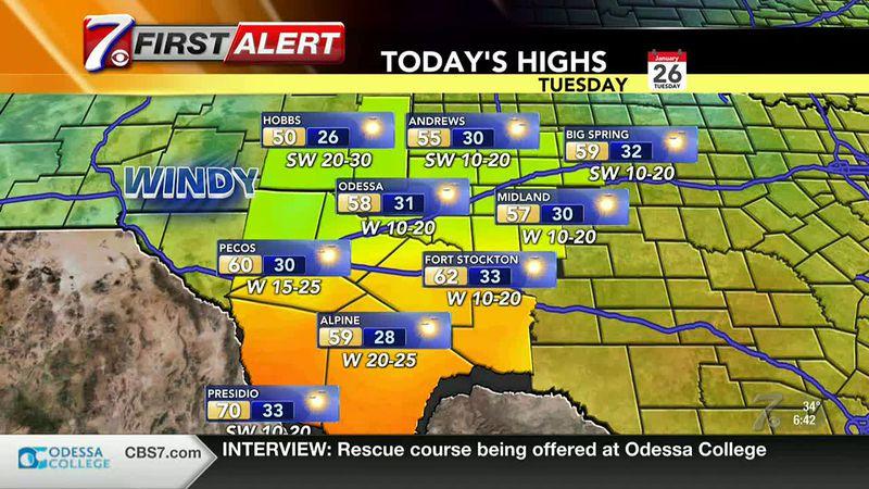 West Texas Weather Forecast