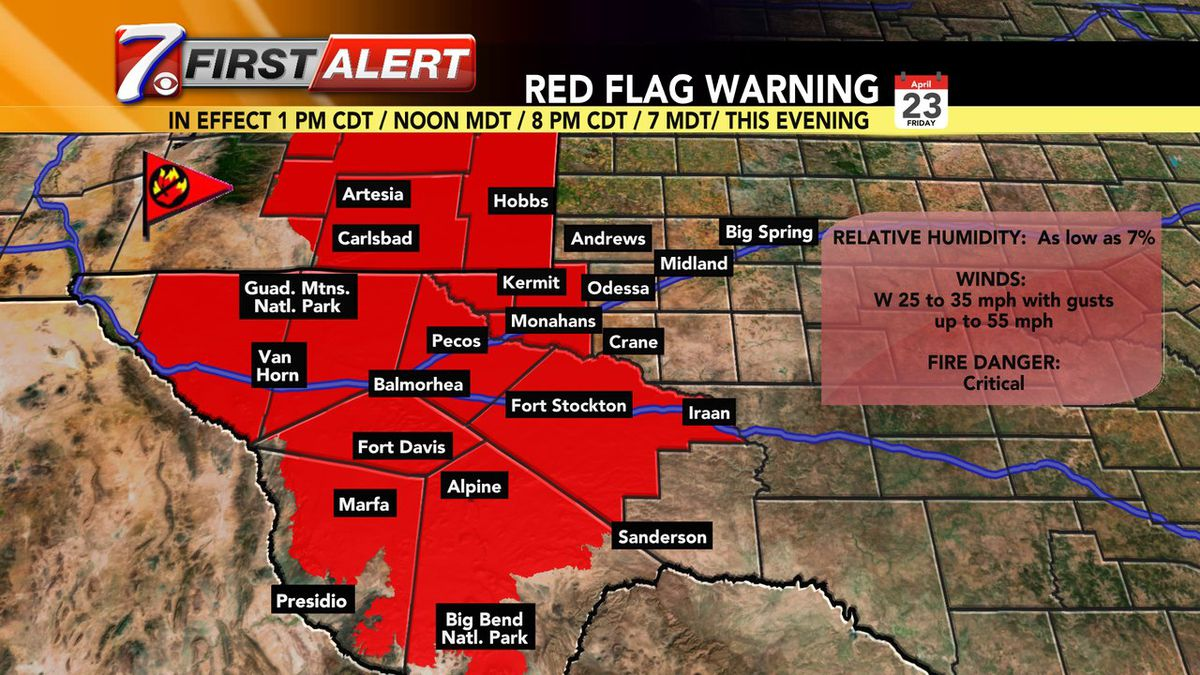 A Red Flag Warning is in effect for much of West Texas.
