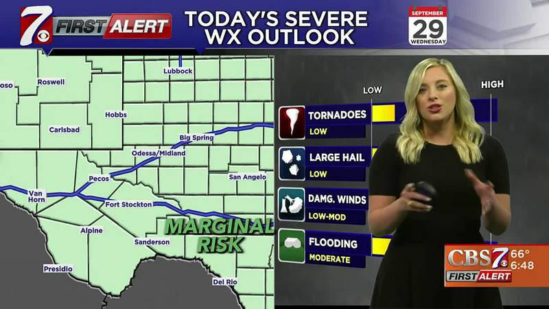 West Texas Weather Forecast 9/29