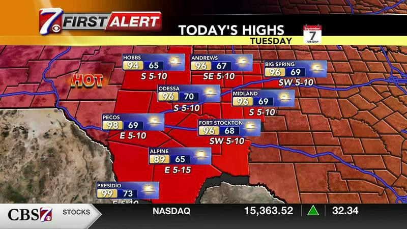 West Texas Weather Forecast 9/7