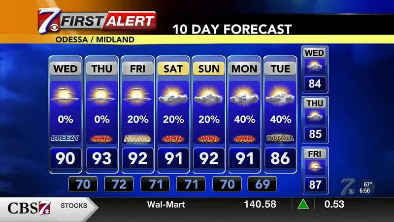 West Texas Weather Forecast 7/14