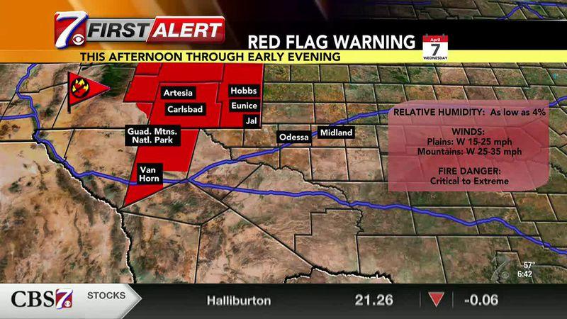West Texas Weather Forecast 4/7